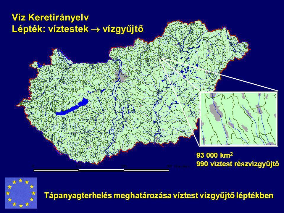Víz Keretirányelv Lépték: víztestek  vízgyűjtő Tápanyagterhelés meghatározása víztest vízgyűjtő léptékben 93 000 km 2 990 víztest részvízgyűjtő