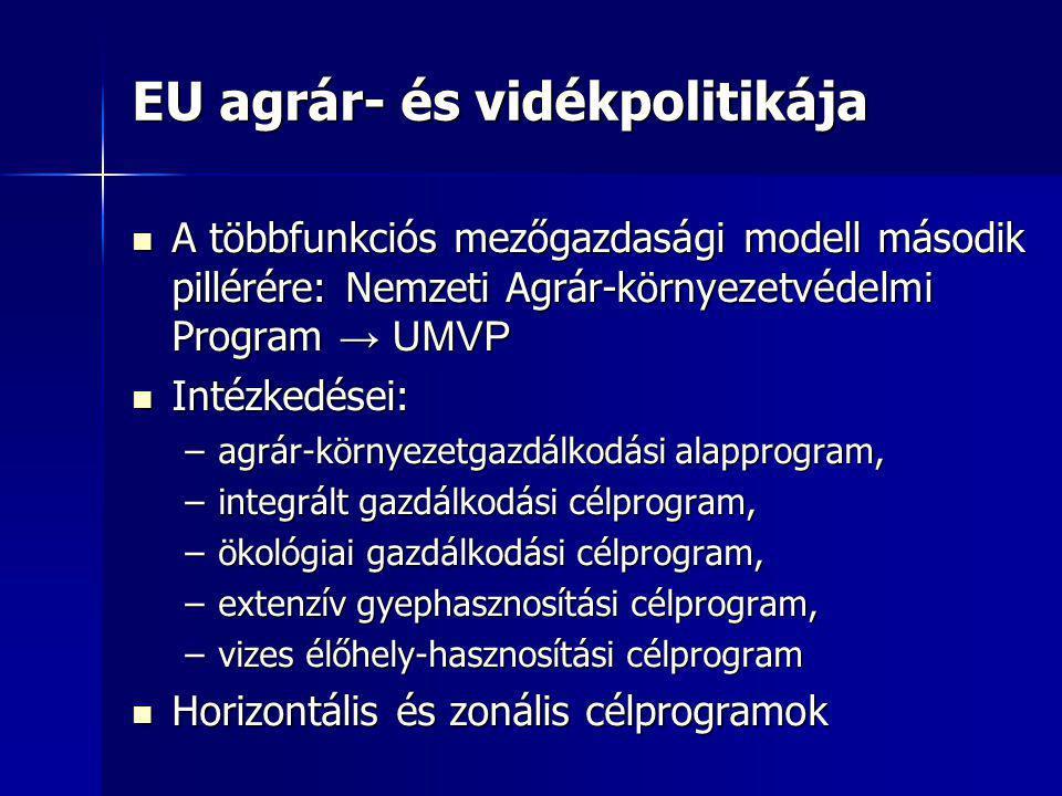 EU agrár- és vidékpolitikája A többfunkciós mezőgazdasági modell második pillérére: Nemzeti Agrár-környezetvédelmi Program → UMVP A többfunkciós mezőgazdasági modell második pillérére: Nemzeti Agrár-környezetvédelmi Program → UMVP Intézkedései: Intézkedései: –agrár-környezetgazdálkodási alapprogram, –integrált gazdálkodási célprogram, –ökológiai gazdálkodási célprogram, –extenzív gyephasznosítási célprogram, –vizes élőhely-hasznosítási célprogram Horizontális és zonális célprogramok Horizontális és zonális célprogramok