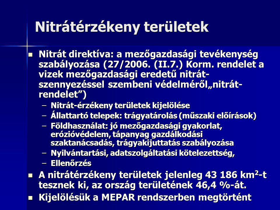 Nitrátérzékeny területek Nitrát direktíva: a mezőgazdasági tevékenység szabályozása (27/2006.