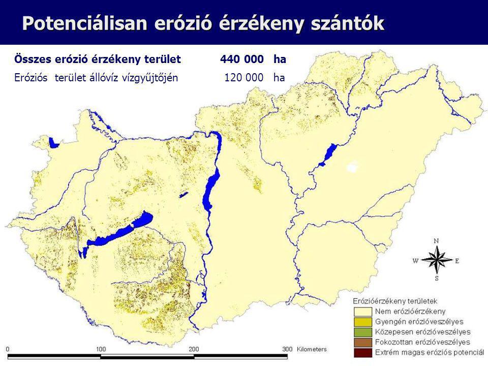 Összes erózió érzékeny terület440 000ha Eróziós terület állóvíz vízgyűjtőjén120 000ha Potenciálisan erózió érzékeny szántók Potenciálisan erózió érzék
