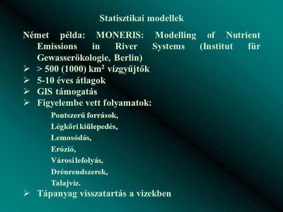 Statisztikai modellek Német példa: MONERIS: Modelling of Nutrient Emissions in River Systems (Institut für Gewasserökologie, Berlin)  > 500 (1000) km 2 vízgyűjtők  5-10 éves átlagok  GIS támogatás  Figyelembe vett folyamatok: Pontszerű források, Légköri kiülepedés, Lemosódás, Erózió, Városi lefolyás, Drénrendszerek, Talajvíz.