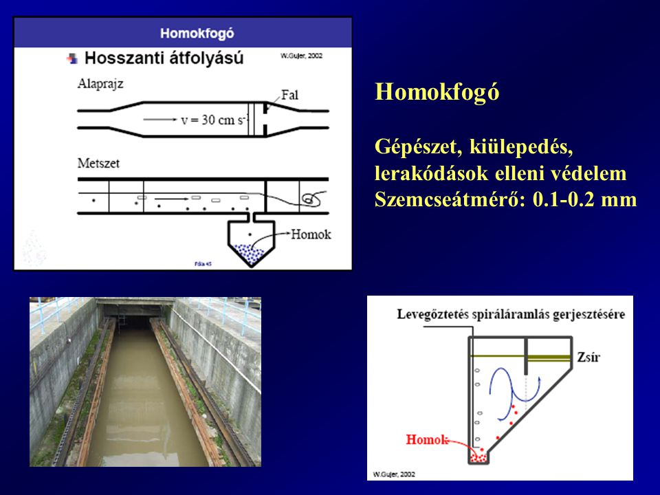 Homokfogó Gépészet, kiülepedés, lerakódások elleni védelem Szemcseátmérő: 0.1-0.2 mm