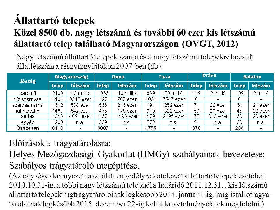 Nagy létszámú állattartó telepek száma és a nagy létszámú telepekre becsült állatlétszám a részvízgyűjtőkön 2007-ben (db): Állattartó telepek Közel 85
