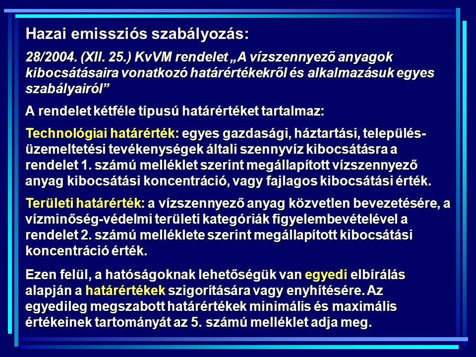 """Hazai emissziós szabályozás: 28/2004. (XII. 25.) KvVM rendelet """"A vízszennyező anyagok kibocsátásaira vonatkozó határértékekről és alkalmazásuk egyes"""