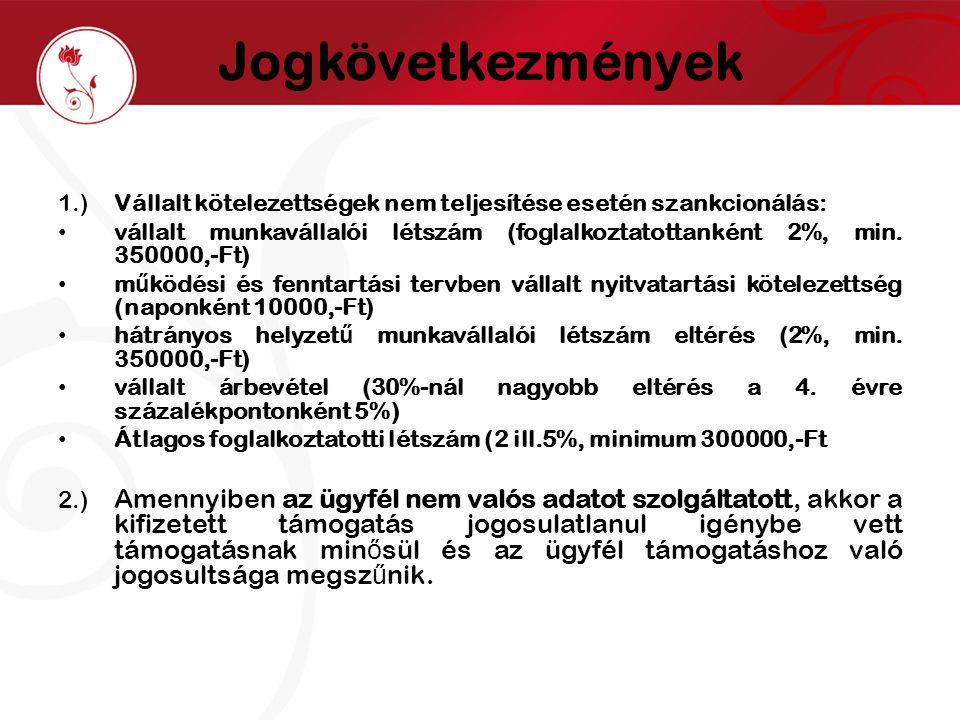 Jogkövetkezmények 1.)Vállalt kötelezettségek nem teljesítése esetén szankcionálás: vállalt munkavállalói létszám (foglalkoztatottanként 2%, min. 35000