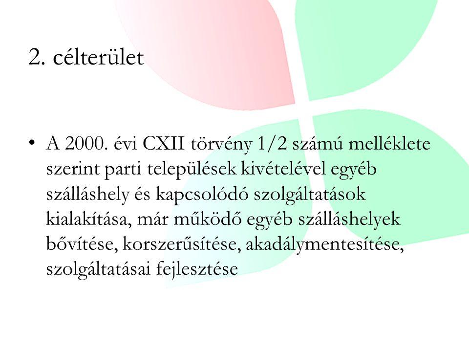 2. célterület A 2000. évi CXII törvény 1/2 számú melléklete szerint parti települések kivételével egyéb szálláshely és kapcsolódó szolgáltatások kiala