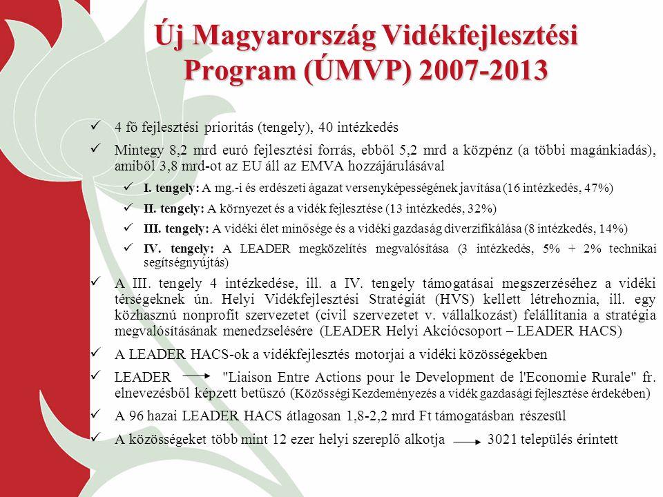 ÚjMagyarországVidékfejlesztési Program (ÚMVP)2007-2013 Új Magyarország Vidékfejlesztési Program (ÚMVP) 2007-2013 4 fő fejlesztési prioritás (tengely),