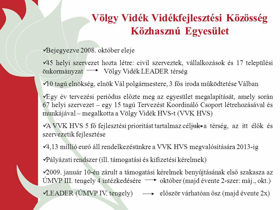 Bejegyezve 2008. október eleje 45 helyi szervezet hozta létre: civil szerveztek, vállalkozások és 17 települési önkormányzat Völgy Vidék LEADER térség