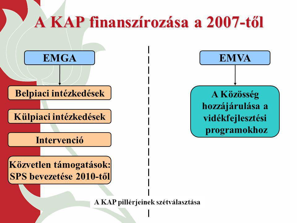EMGA Belpiaci intézkedések Külpiaci intézkedések Intervenció Közvetlen támogatások: SPS bevezetése 2010-től A Közösség hozzájárulása a vidékfejlesztési programokhoz A KAP finanszírozása a 2007-től EMVA A KAP pillérjeinek szétválasztása