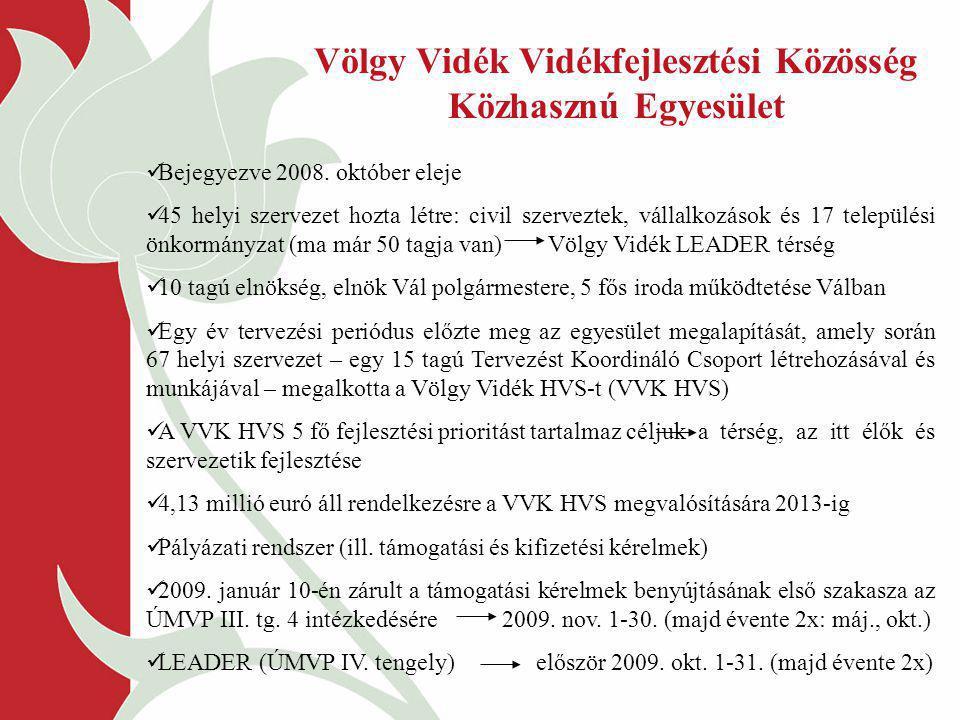 Bejegyezve 2008. október eleje 45 helyi szervezet hozta létre: civil szerveztek, vállalkozások és 17 települési önkormányzat (ma már 50 tagja van) Völ