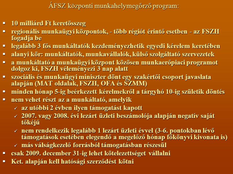 LENDÜLETBEN AZ ORSZÁG  benyújtás helye: a beruházásban érintett regionális munkaügyi központ  pályázati dokumentáció letölthető a www.szmm.gov.hu internetes oldalról, vagy letölthető a www.szmm.gov.hu internetes oldalról, vagywww.szmm.gov.hu személyesen átvehető a regionális munkaügyi központokban és kirendeltségeken személyesen átvehető a regionális munkaügyi központokban és kirendeltségeken  személyes tanácsadás, konzultáció a munkaügyi központokban és kirendeltségeiken  elérhetőségeket a pályázati dokumentáció tartalmazza  SZMM Foglalkoztatási Főosztály (Fazekas József, 06/1/ 472-8612, e- mail: fazekas.jozsef@szmm.gov.hu) Pályázatok benyújtásával kapcsolatos információk: