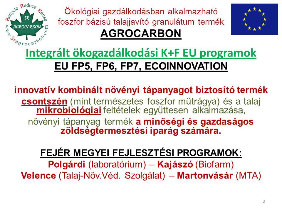 Ökológiai gazdálkodásban alkalmazható foszfor bázisú talajjavító granulátum termék AGROCARBON Integrált ökogazdálkodási K+F EU programok EU FP5, FP6,