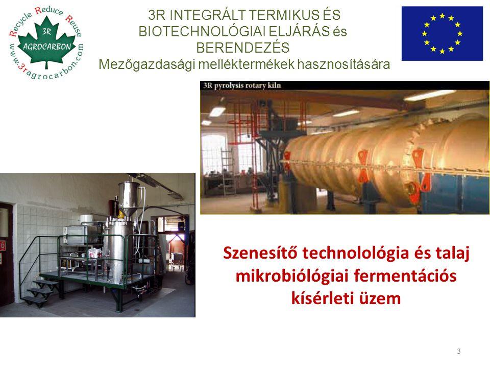 3R INTEGRÁLT TERMIKUS ÉS BIOTECHNOLÓGIAI ELJÁRÁS és BERENDEZÉS Mezőgazdasági melléktermékek hasznosítására Szenesítő technolológia és talaj mikrobióló
