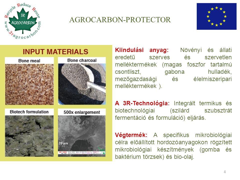 AGROCARBON-PROTECTOR Kiindulási anyag: Növényi és állati eredetű szerves és szervetlen melléktermékek (magas foszfor tartalmú csontliszt, gabona hulla