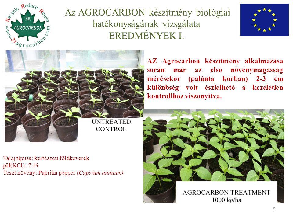 Az AGROCARBON készítmény biológiai hatékonyságának vizsgálata EREDMÉNYEK I. AZ Agrocarbon készítmény alkalmazása során már az első növénymagasság méré