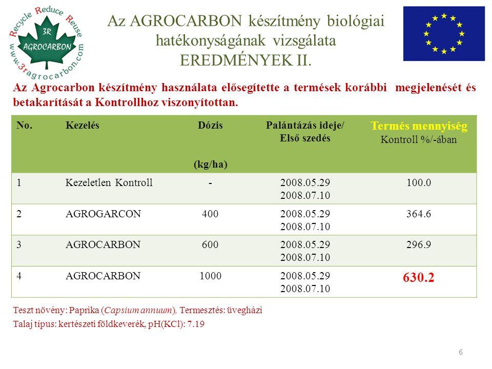 Az AGROCARBON készítmény biológiai hatékonyságának vizsgálata EREDMÉNYEK II. Az Agrocarbon készítmény használata elősegítette a termések korábbi megje