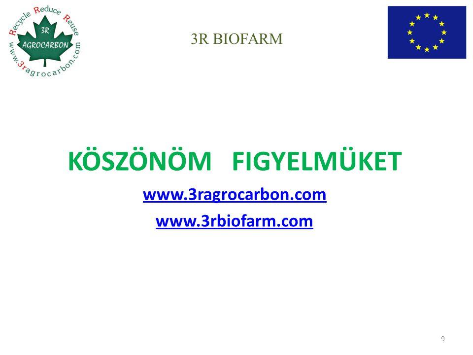 3R BIOFARM KÖSZÖNÖM FIGYELMÜKET www.3ragrocarbon.com www.3rbiofarm.com 9