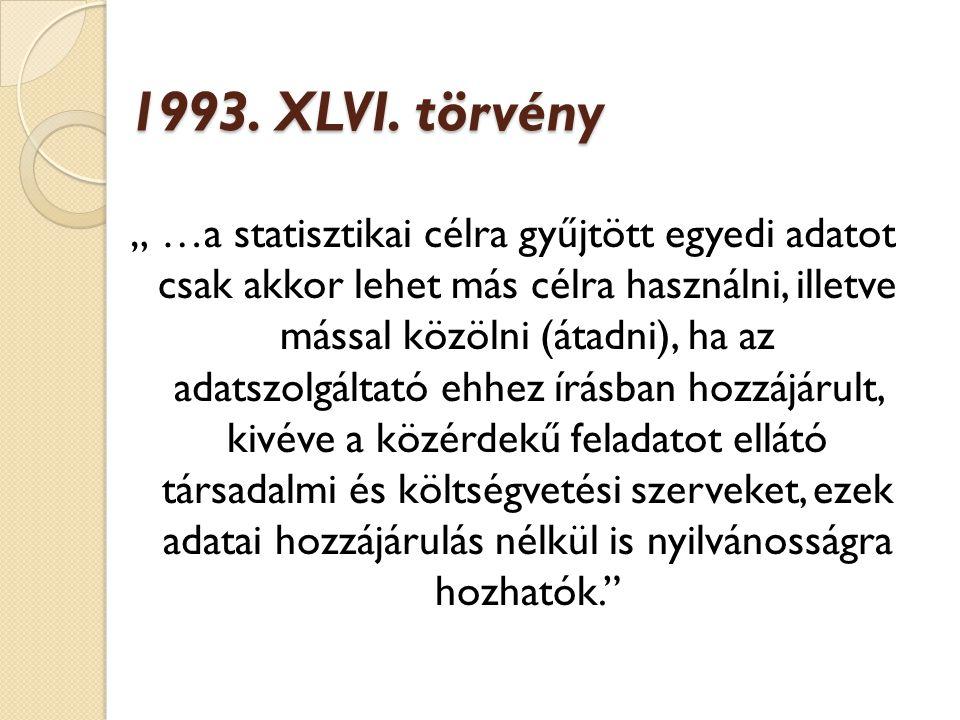 1993.XLVI.