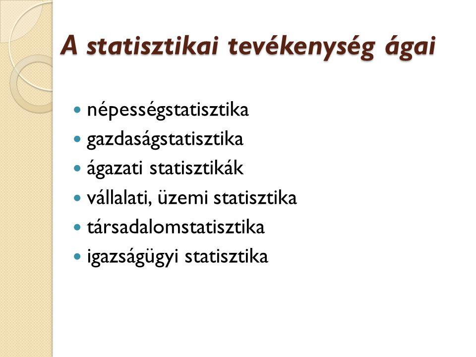 A statisztikai tevékenység ágai népességstatisztika gazdaságstatisztika ágazati statisztikák vállalati, üzemi statisztika társadalomstatisztika igazságügyi statisztika