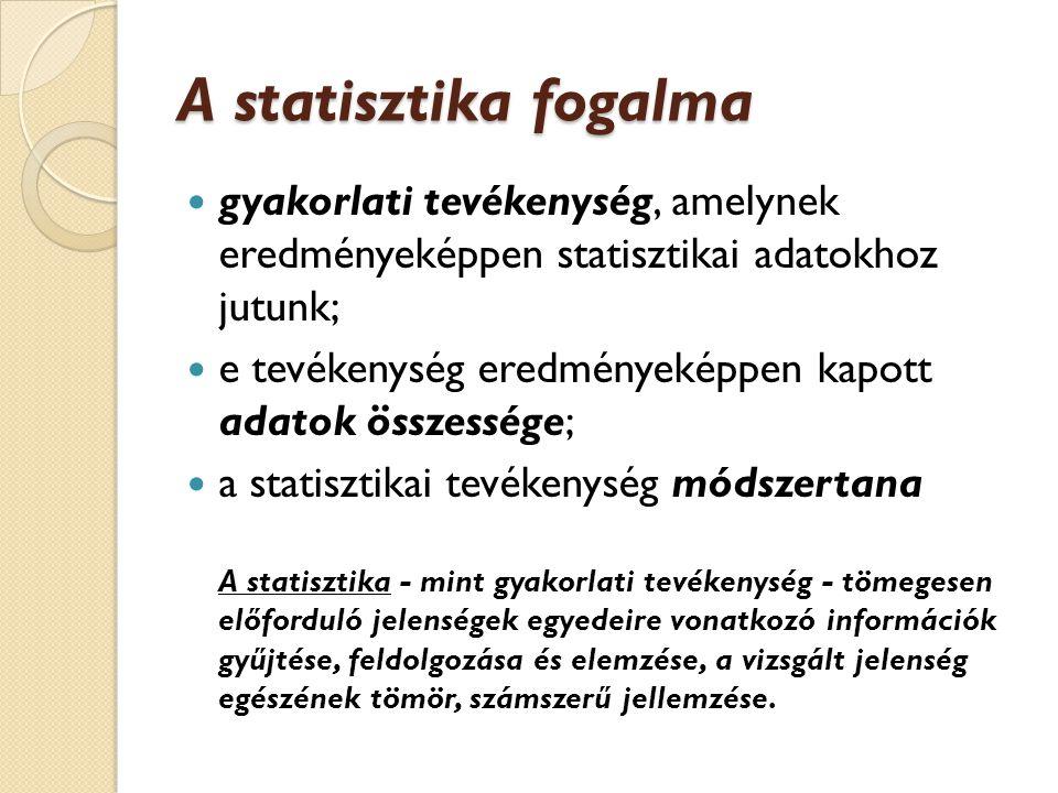 A statisztika fogalma gyakorlati tevékenység, amelynek eredményeképpen statisztikai adatokhoz jutunk; e tevékenység eredményeképpen kapott adatok összessége; a statisztikai tevékenység módszertana A statisztika - mint gyakorlati tevékenység - tömegesen előforduló jelenségek egyedeire vonatkozó információk gyűjtése, feldolgozása és elemzése, a vizsgált jelenség egészének tömör, számszerű jellemzése.
