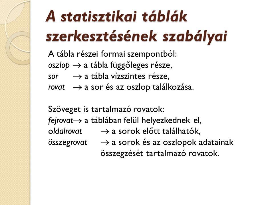 A statisztikai táblák szerkesztésének szabályai A tábla részei formai szempontból: oszlop  a tábla függőleges része, sor  a tábla vízszintes része, rovat  a sor és az oszlop találkozása.