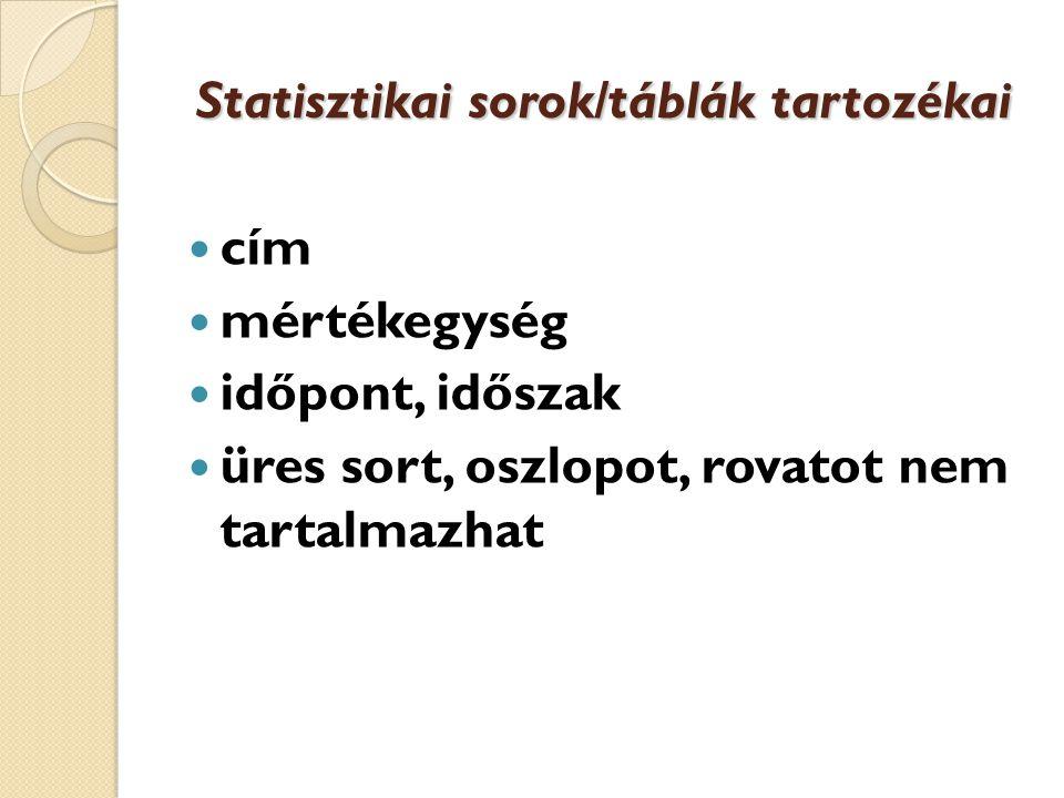 Statisztikai sorok/táblák tartozékai cím mértékegység időpont, időszak üres sort, oszlopot, rovatot nem tartalmazhat