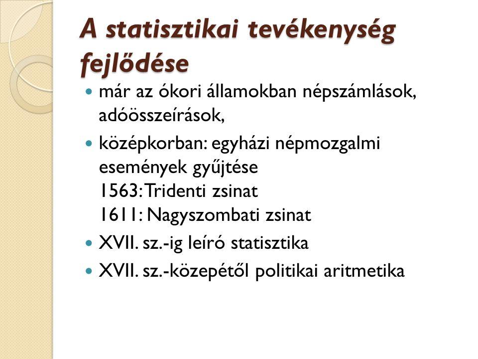 A statisztikai tevékenység fejlődése már az ókori államokban népszámlások, adóösszeírások, középkorban: egyházi népmozgalmi események gyűjtése 1563: Tridenti zsinat 1611: Nagyszombati zsinat XVII.
