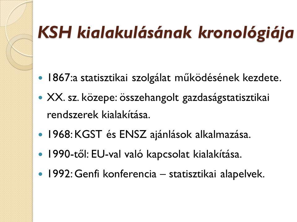 KSH kialakulásának kronológiája 1867:a statisztikai szolgálat működésének kezdete.