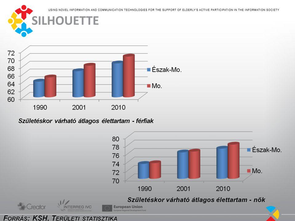 AsturiasHämeLorraineÉszak-Mo.Brescia Wielko- polska - 600 € 19%17%3%100%26%90% 600 - 1 000 € 27%44%30%0%56%10% 1 000 - 1 500 € 25%15%26%0%6%0% 1 500 - 2 000 € 12% 16%0%2%0% 2 000 € - 4% 22%0%4%0%