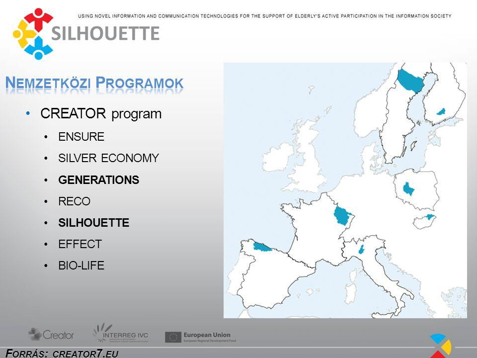CREATOR program ENSURE SILVER ECONOMY GENERATIONS RECO SILHOUETTE EFFECT BIO-LIFE