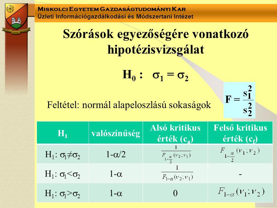 Miskolci Egyetem Gazdaságtudományi Kar Üzleti Információgazdálkodási és Módszertani Intézet H1H1 valószínűség Alsó kritikus érték (c a ) Felső kritikus érték (c f ) H 1 :  1 ≠  2 1-  /2 H 1 :  1 <  2 1-  - H 1 :  1 >  2 1-  0 Szórások egyezőségére vonatkozó hipotézisvizsgálat H 0 :  1 =  2 Feltétel: normál alapeloszlású sokaságok