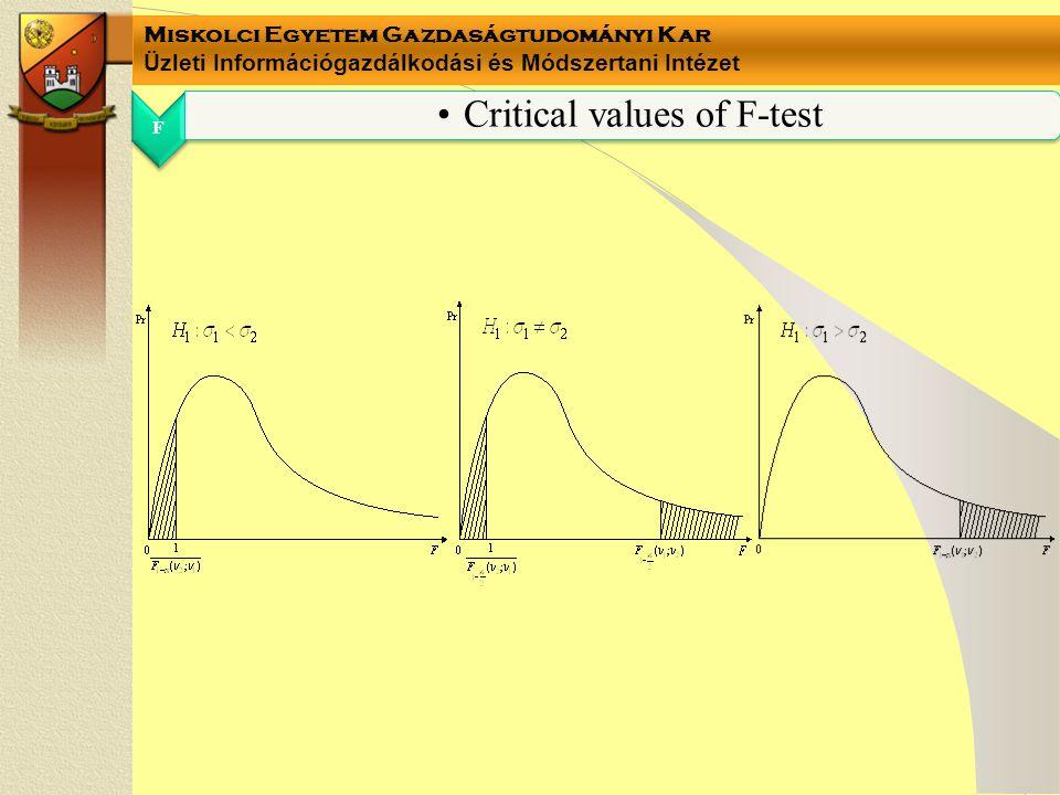 Miskolci Egyetem Gazdaságtudományi Kar Üzleti Információgazdálkodási és Módszertani Intézet F Critical values of F-test