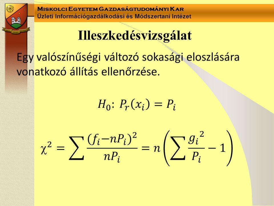 Miskolci Egyetem Gazdaságtudományi Kar Üzleti Információgazdálkodási és Módszertani Intézet Illeszkedésvizsgálat