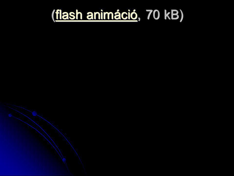 (flash animáció, 70 kB) flash animációflash animáció