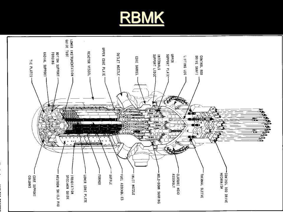 csernobili atomerőmű 1986-os balesetébencsernobili atomerőmű 1986-os balesetében.