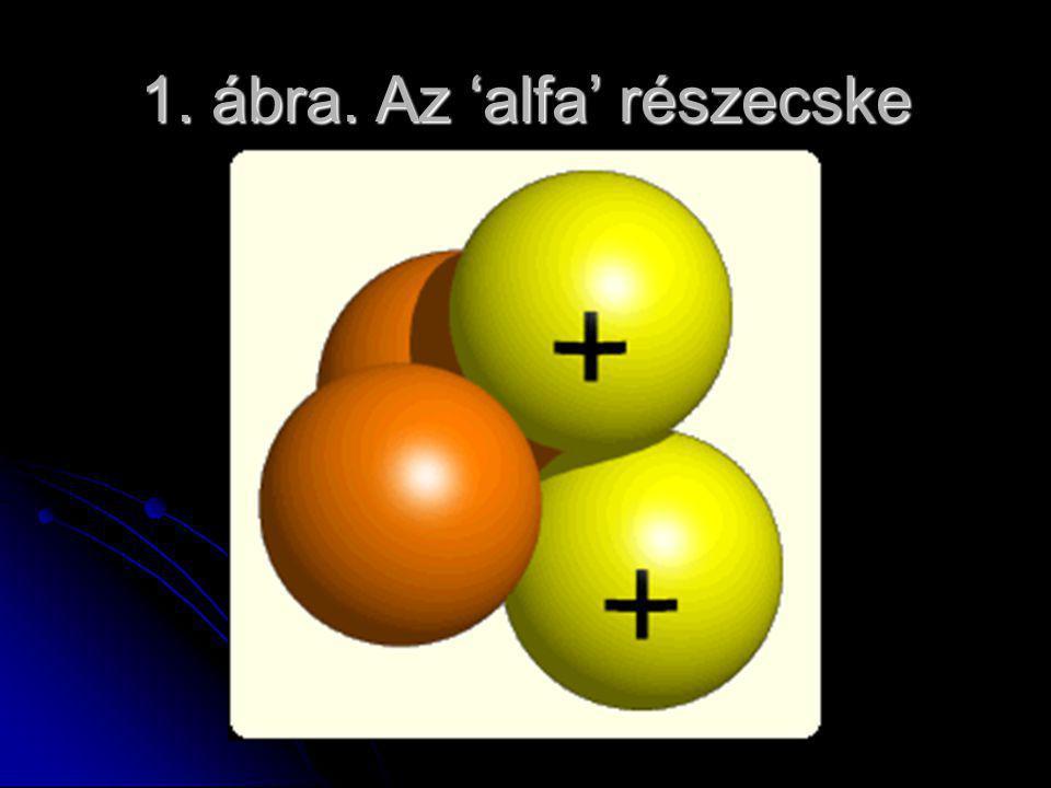 1. ábra. Az 'alfa' részecske