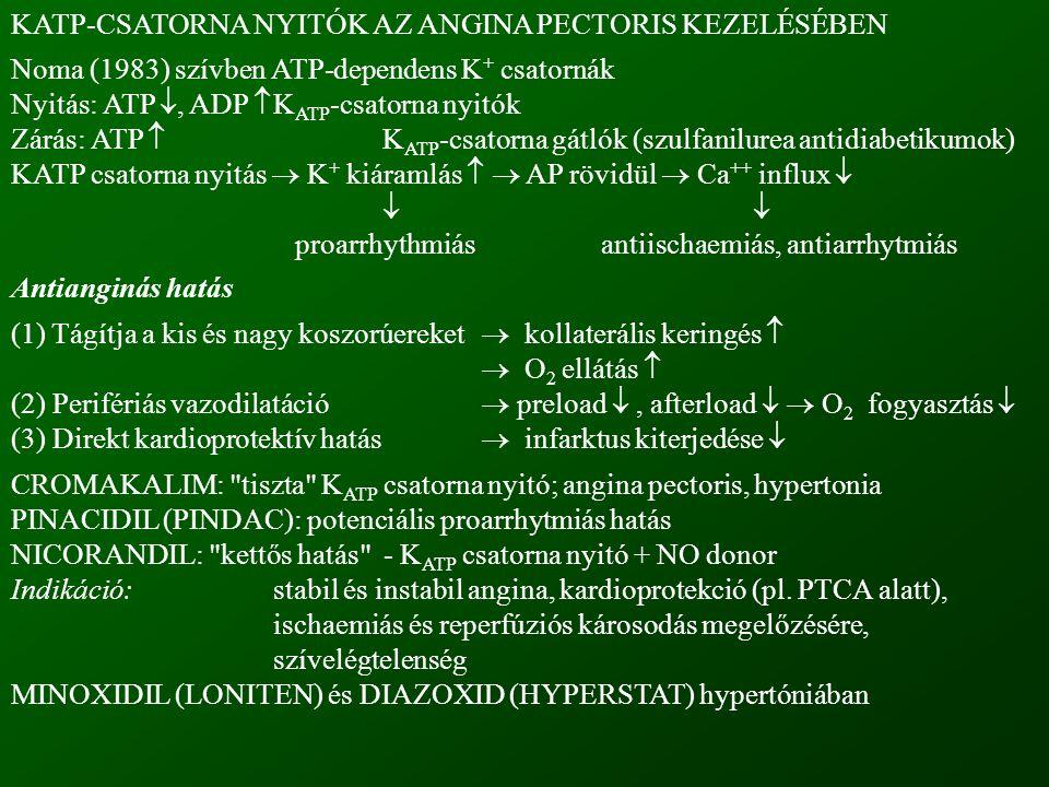 KATP-CSATORNA NYITÓK AZ ANGINA PECTORIS KEZELÉSÉBEN Noma (1983) szívben ATP-dependens K + csatornák Nyitás: ATP , ADP  K ATP -csatorna nyitók Zárás: ATP  K ATP -csatorna gátlók (szulfanilurea antidiabetikumok) KATP csatorna nyitás  K + kiáramlás   AP rövidül  Ca ++ influx    proarrhythmiás antiischaemiás, antiarrhytmiás Antianginás hatás (1) Tágítja a kis és nagy koszorúereket  kollaterális keringés   O 2 ellátás  (2) Perifériás vazodilatáció  preload , afterload   O 2 fogyasztás  (3) Direkt kardioprotektív hatás  infarktus kiterjedése  CROMAKALIM: tiszta K ATP csatorna nyitó; angina pectoris, hypertonia PINACIDIL (PINDAC): potenciális proarrhytmiás hatás NICORANDIL: kettős hatás - K ATP csatorna nyitó + NO donor Indikáció: stabil és instabil angina, kardioprotekció (pl.