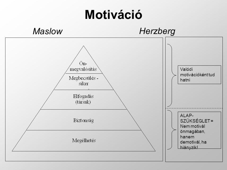 Motiváció Maslow ALAP- SZÜKSÉGLET = Nem motivál önmagában, hanem demotivál, ha hiányzik! Valódi motivációként tud hatni Herzberg