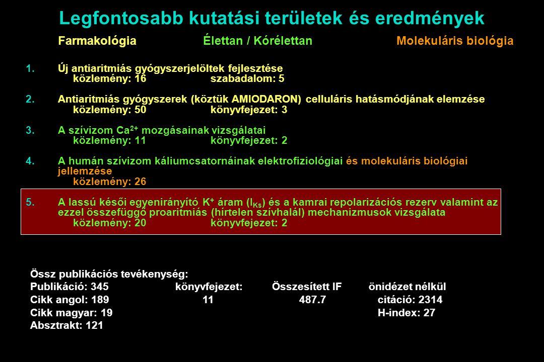 Legfontosabb kutatási területek és eredmények 1.Új antiaritmiás gyógyszerjelöltek fejlesztése közlemény: 16szabadalom: 5 2.Antiaritmiás gyógyszerek (köztük AMIODARON) celluláris hatásmódjának elemzése közlemény: 50könyvfejezet: 3 3.A szívizom Ca 2+ mozgásainak vizsgálatai közlemény: 11könyvfejezet: 2 4.A humán szívizom káliumcsatornáinak elektrofiziológiai és molekuláris biológiai jellemzése közlemény: 26 5.A lassú késői egyenirányító K + áram (I Ks ) és a kamrai repolarizációs rezerv valamint az ezzel összefüggő proaritmiás (hírtelen szívhalál) mechanizmusok vizsgálata közlemény: 20könyvfejezet: 2 Össz publikációs tevékenység: Publikáció: 345könyvfejezet:Összesített IFönidézet nélkül Cikk angol: 189 11 487.7 citáció: 2314 Cikk magyar: 19 H-index: 27 Absztrakt: 121 FarmakológiaÉlettan / KórélettanMolekuláris biológia