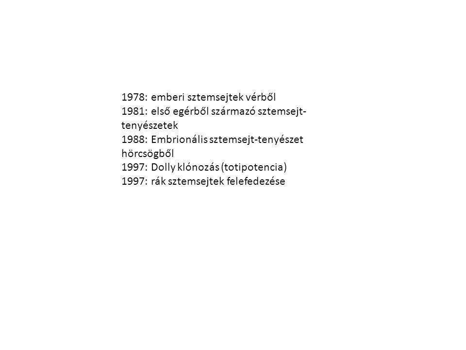 1978: emberi sztemsejtek vérből 1981: első egérből származó sztemsejt- tenyészetek 1988: Embrionális sztemsejt-tenyészet hörcsögből 1997: Dolly klónozás (totipotencia) 1997: rák sztemsejtek felefedezése