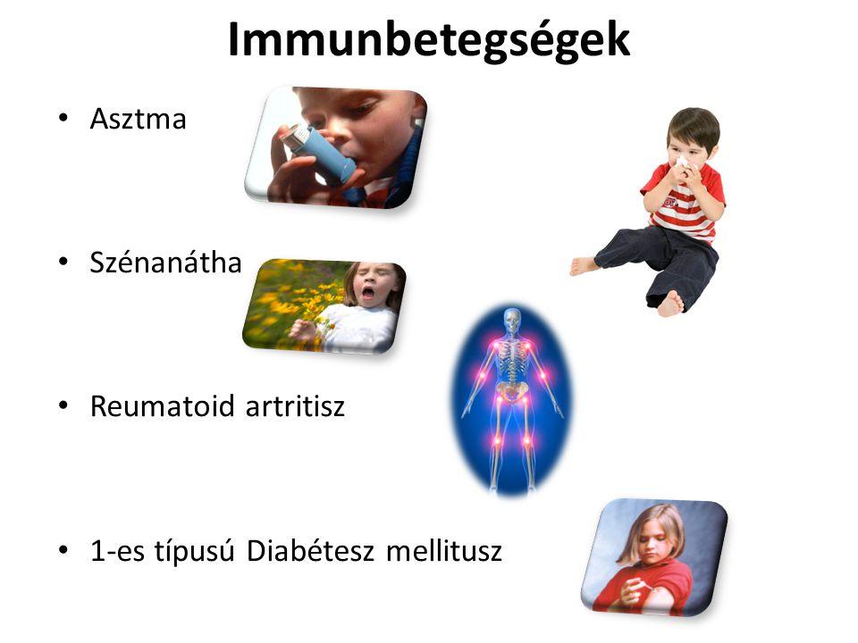 Immunbetegségek Asztma Szénanátha Reumatoid artritisz 1-es típusú Diabétesz mellitusz