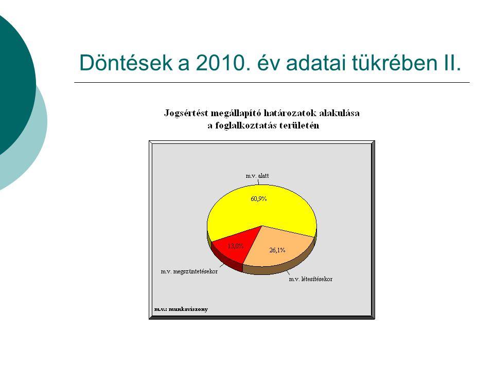 Döntések a 2010. év adatai tükrében II.