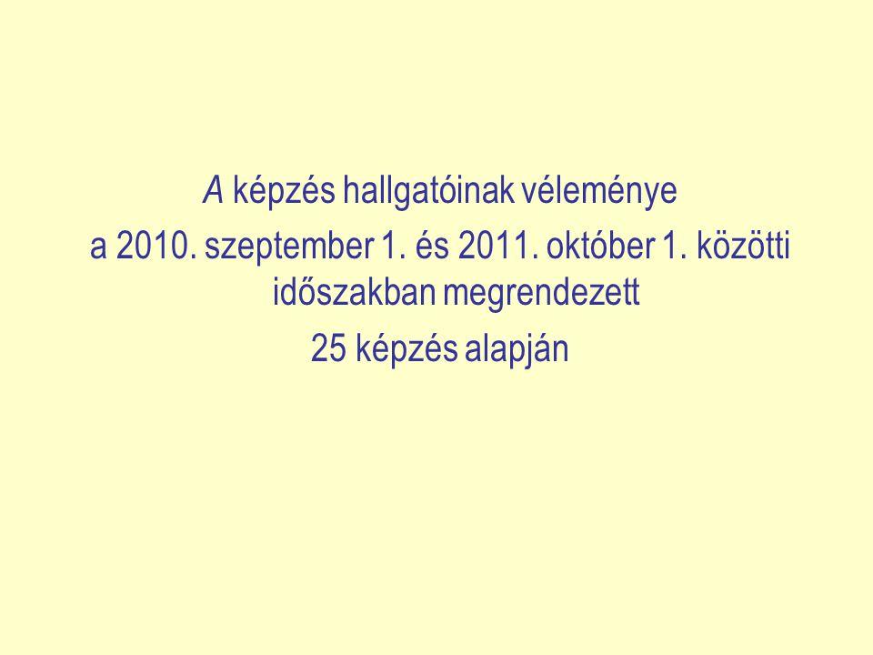 A képzés hallgatóinak véleménye a 2010. szeptember 1. és 2011. október 1. közötti időszakban megrendezett 25 képzés alapján