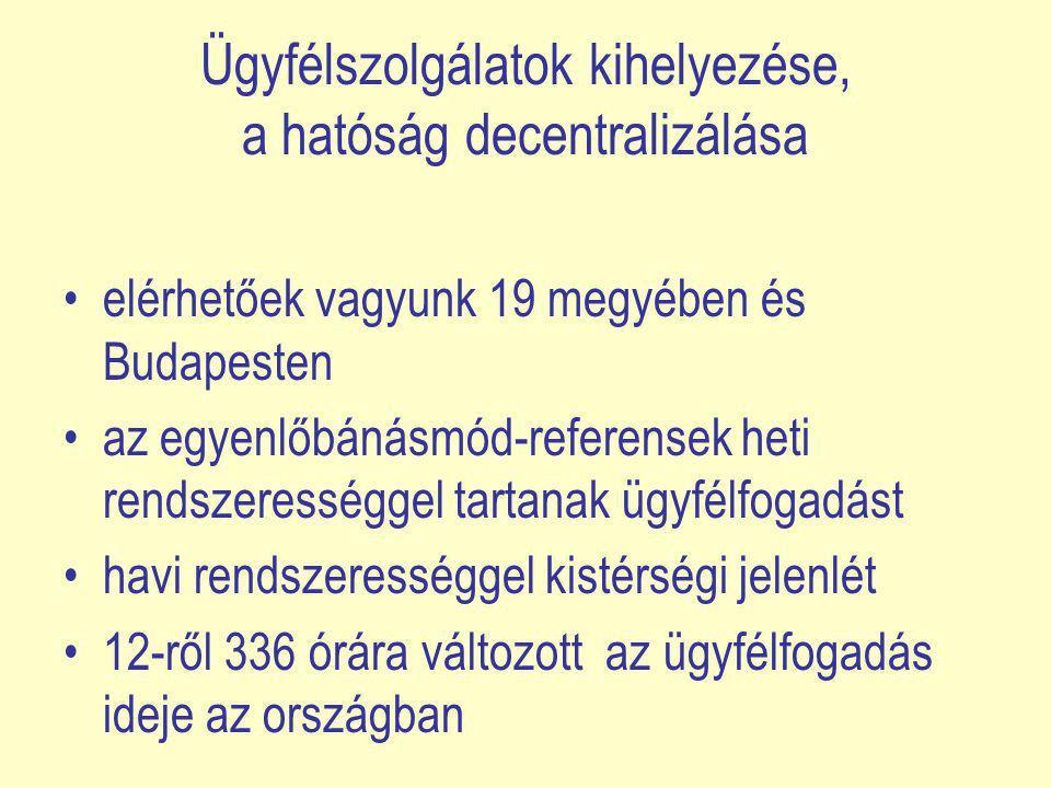 Ügyfélszolgálatok kihelyezése, a hatóság decentralizálása elérhetőek vagyunk 19 megyében és Budapesten az egyenlőbánásmód-referensek heti rendszerességgel tartanak ügyfélfogadást havi rendszerességgel kistérségi jelenlét 12-ről 336 órára változott az ügyfélfogadás ideje az országban