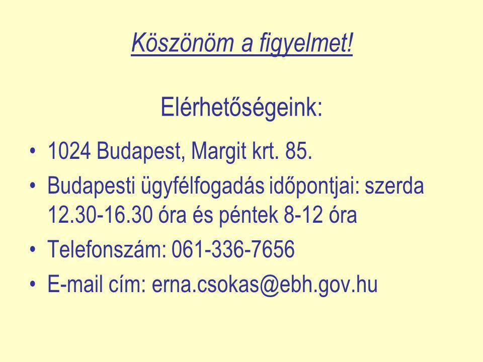 Köszönöm a figyelmet.Elérhetőségeink: 1024 Budapest, Margit krt.