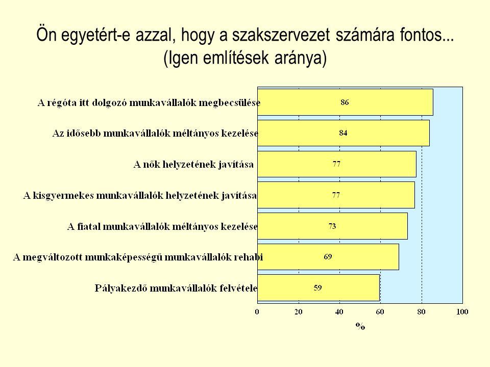 Munkahelyi/munkaerő-piaci siker okai (pozitívumok) Munkahelyi/munkaerő-piaci kudarc, hátrány okai (negatívumok) Belső okokKülsőBelső okokKülső okok ROM Á K Normálisan elvégzik a munkát Állami programok támogatják az alkalmazásukat A munkáltatók tartanak a jogvédő szervezetektől és a Munkaügyi Felügyelőségtől Alacsony szakképzettség; Lusták, Nem megfelelő ruhában jönnek dolgozni; Nem megfelelő a munkához való hozzáállásuk Képtelenek beilleszkedni Nem megfelelő higiénia Nem kapnak esélyt FOGYSzorgalmasabb bizonyítani akar Állami támogatás jár utánuk, Meghatározott normatívák alapján alkalmazni kell őket -EBBEN A KONTEXTUSBA N NEM VOLT SZÓ KUDARCOK- RÓL- -EBBEN A KONTEXTUSBAN NEM VOLT SZÓ KUDARCOKRÓL-