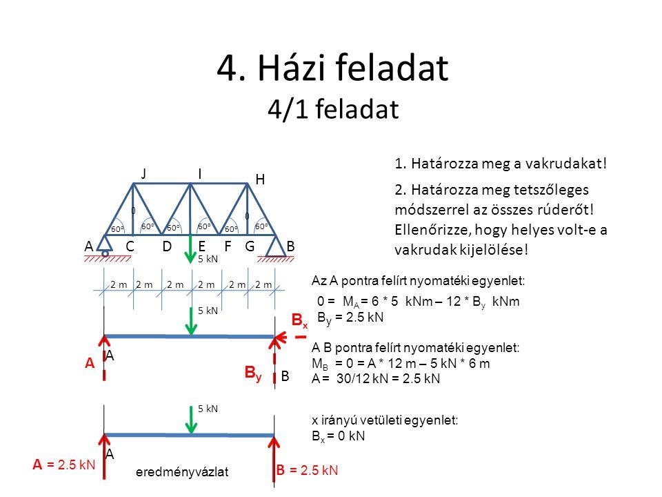 A csomópont A A = 2.5 kN S AJ S AC 60 o x irányú vetületi egyenlet: 0 = S AJ * cos 60 o + S AC y irányú vetületi egyenlet: 0 = - 2.5 kN – S AJ * sin 60 o S AJ = - 2.5 kN sin 60 o = -2.887 nyomott 0 = -2.887* cos 60 o + S AC S AC = 2.887* cos 60 o S AC = 1.443 kNhúzott
