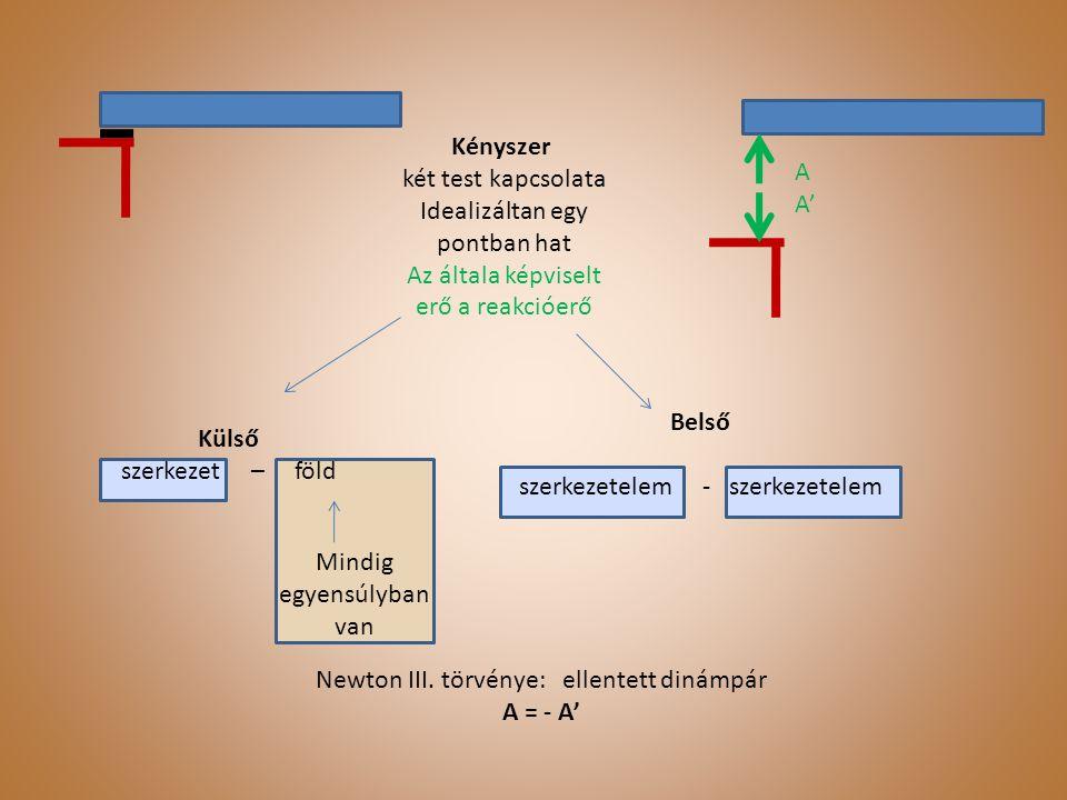 Statikailag határozott tartók Szétszórt dinámrendszer egyértelműen egyensúlyozható: Egyetlen dinámmal Egy adott ponton átmenő erővel és nyomatékkal Egy adott ponton átmenő és egy adott hatásvonalú erővel Három adott hatásvonalú erővel