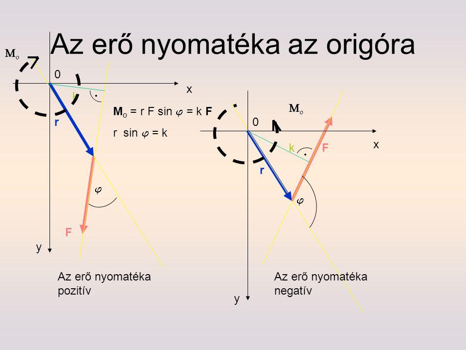 Az erő nyomatéka az origóra x y F r M o = r F sin  = k F r sin  = k y x r Fk     Az erő nyomatéka pozitív Az erő nyomatéka negatív 0 0  