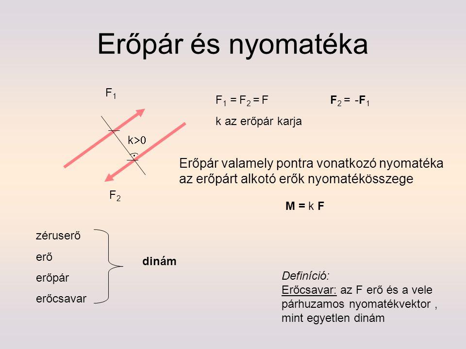 Erőpár és nyomatéka k  F1F1 F2F2 F 1 = F 2 = F F 2 = -F 1 k az erőpár karja Erőpár valamely pontra vonatkozó nyomatéka az erőpárt alkotó erők nyomat